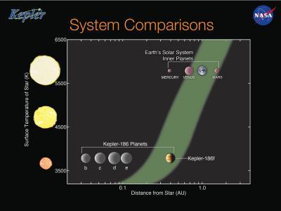 comparazione-pianeti-keplero.jpg