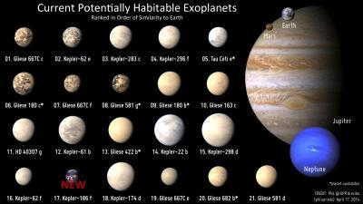 pianeti-abitabili.jpg
